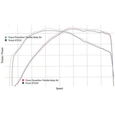 _Kit Powerflow Twin Air KTM SXF 350/450 13-14 Husqvarna FC 350/450 2014 | 160742 | Greenland MX_